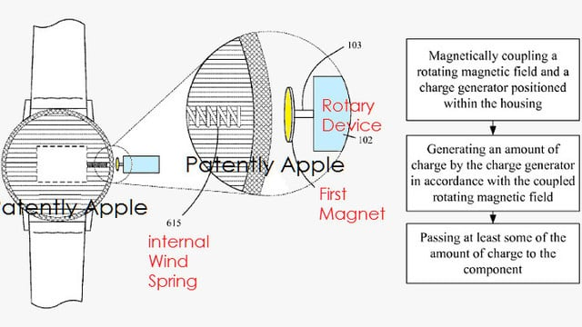 Apple Patents Digital Crown Fast Charging Functionality